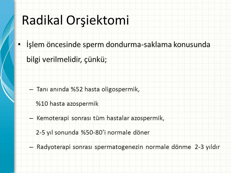 Radikal Orşiektomi İşlem öncesinde sperm dondurma-saklama konusunda bilgi verilmelidir, çünkü; Tanı anında %52 hasta oligospermik,