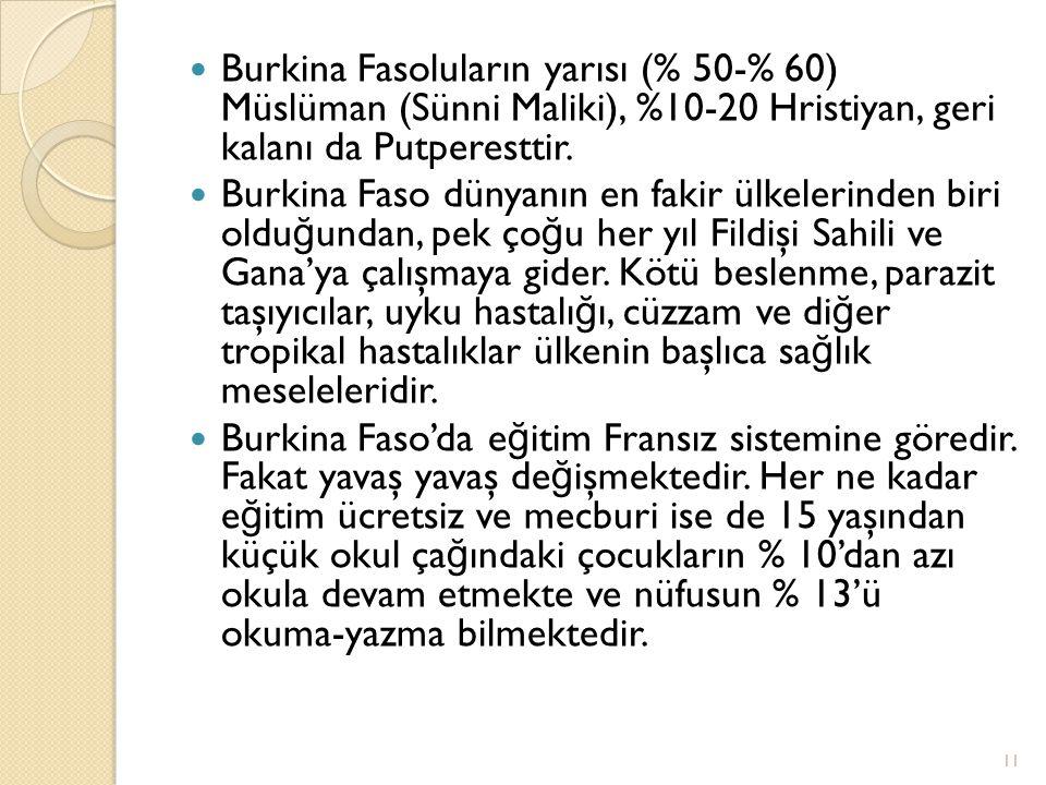 Burkina Fasoluların yarısı (% 50-% 60) Müslüman (Sünni Maliki), %10-20 Hristiyan, geri kalanı da Putperesttir.