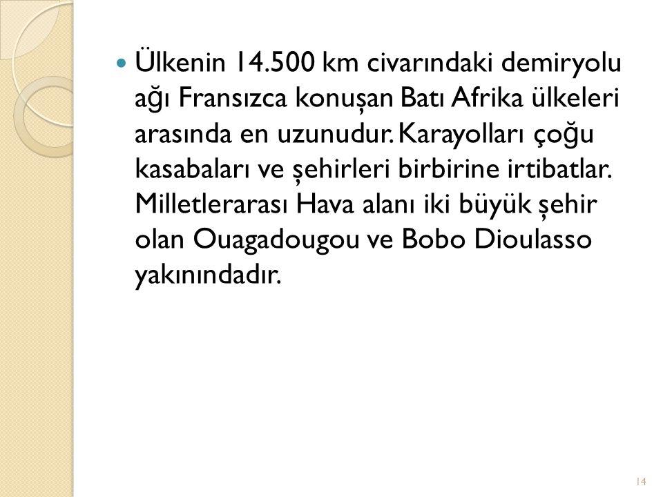 Ülkenin 14.500 km civarındaki demiryolu ağı Fransızca konuşan Batı Afrika ülkeleri arasında en uzunudur.