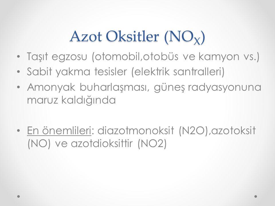 Azot Oksitler (NOX) Taşıt egzosu (otomobil,otobüs ve kamyon vs.)