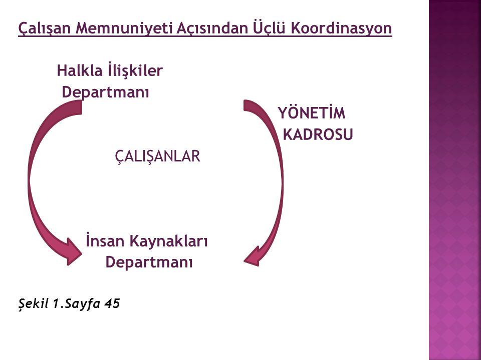 Çalışan Memnuniyeti Açısından Üçlü Koordinasyon Halkla İlişkiler