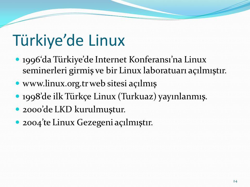 Türkiye'de Linux 1996'da Türkiye'de Internet Konferansı'na Linux seminerleri girmiş ve bir Linux laboratuarı açılmıştır.