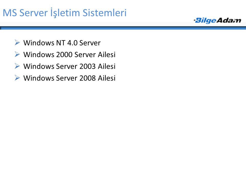 MS Server İşletim Sistemleri