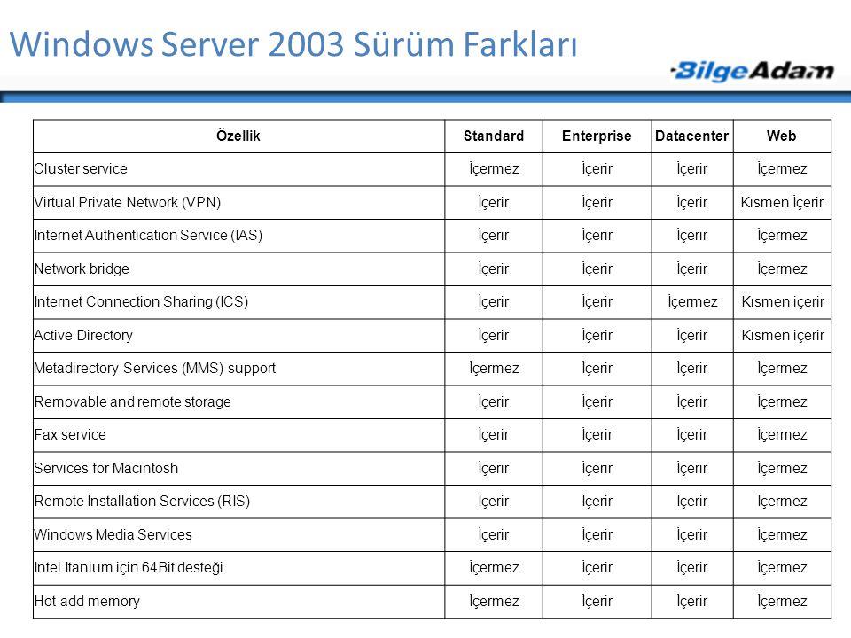 Windows Server 2003 Sürüm Farkları