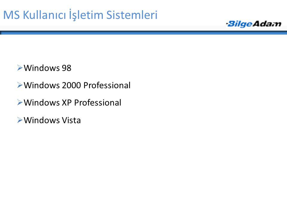 MS Kullanıcı İşletim Sistemleri