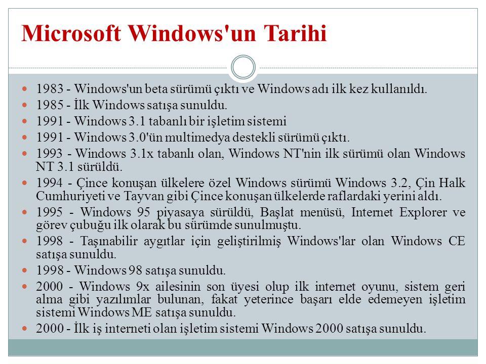 Microsoft Windows un Tarihi
