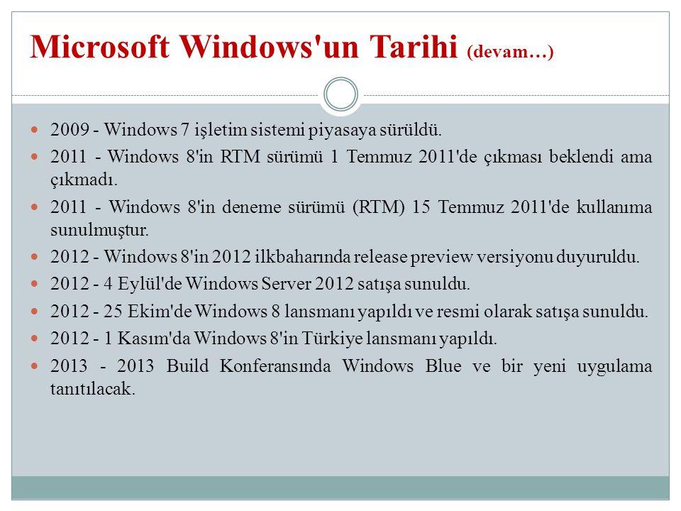 Microsoft Windows un Tarihi (devam…)