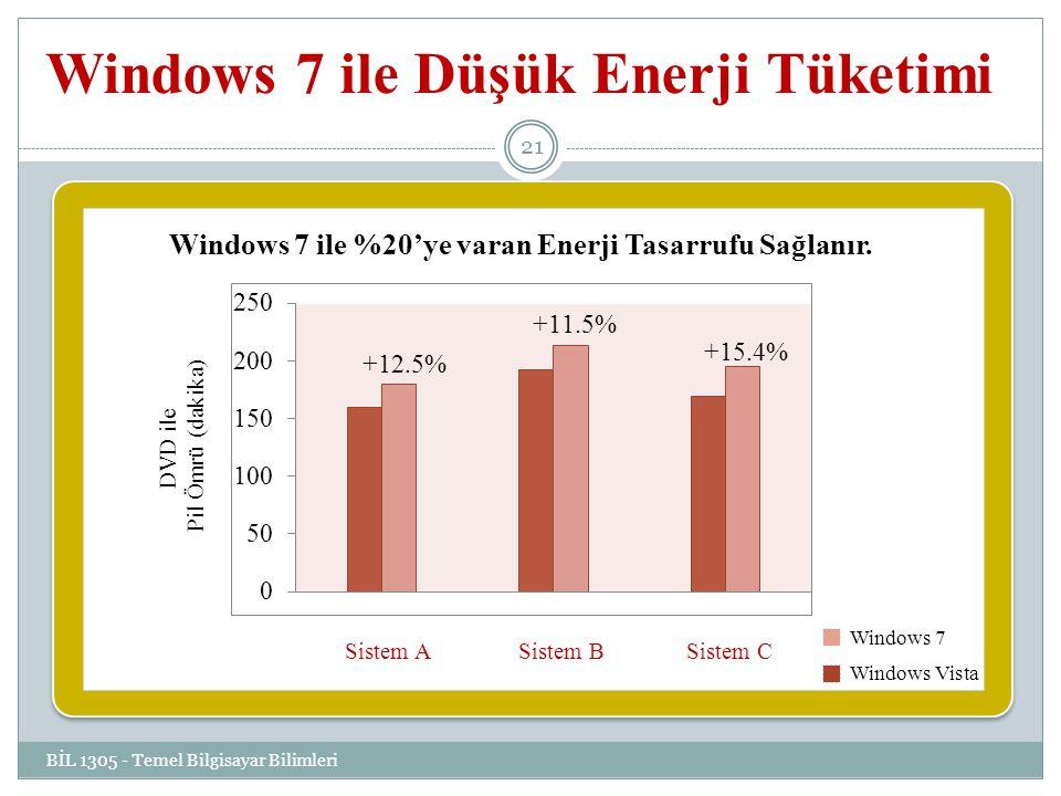 Windows 7 ile Düşük Enerji Tüketimi