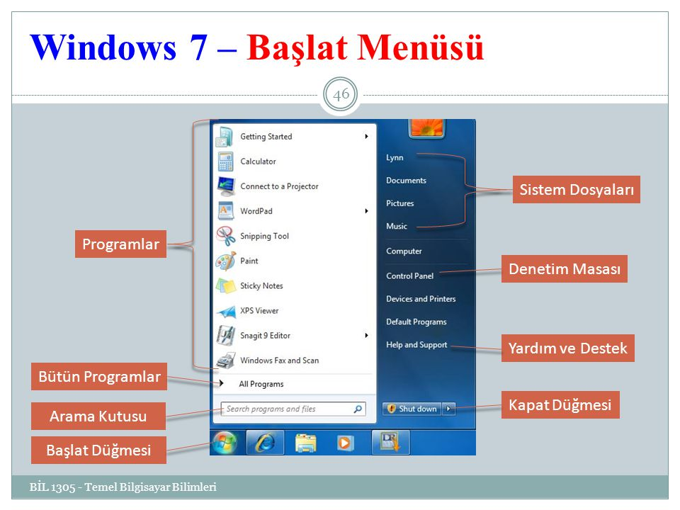 Windows 7 – Başlat Menüsü