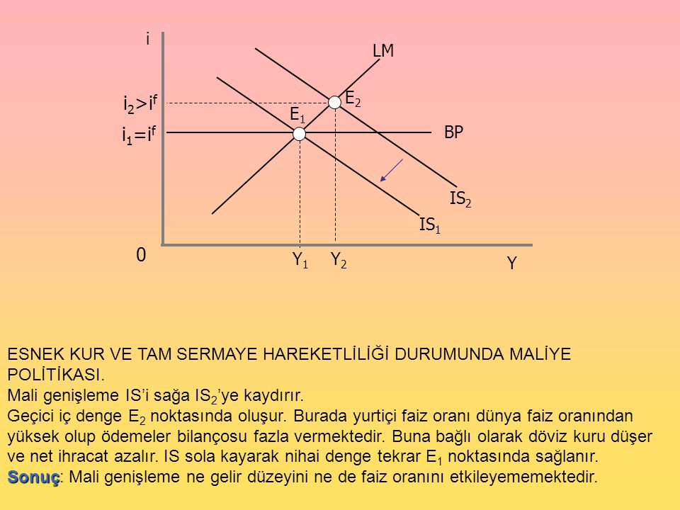 i2>if i1=if i LM E2 E1 BP IS2 IS1 Y1 Y2 Y
