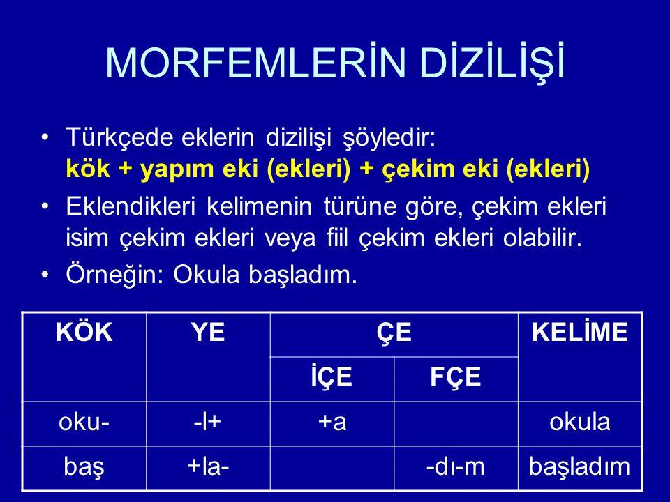 MORFEMLERİN DİZİLİŞİ Türkçede eklerin dizilişi şöyledir: kök + yapım eki (ekleri) + çekim eki (ekleri)
