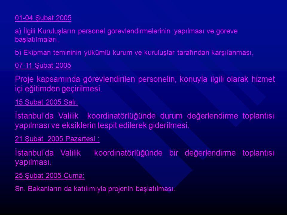 01-04 Şubat 2005 a) İlgili Kuruluşların personel görevlendirmelerinin yapılması ve göreve başlatılmaları,