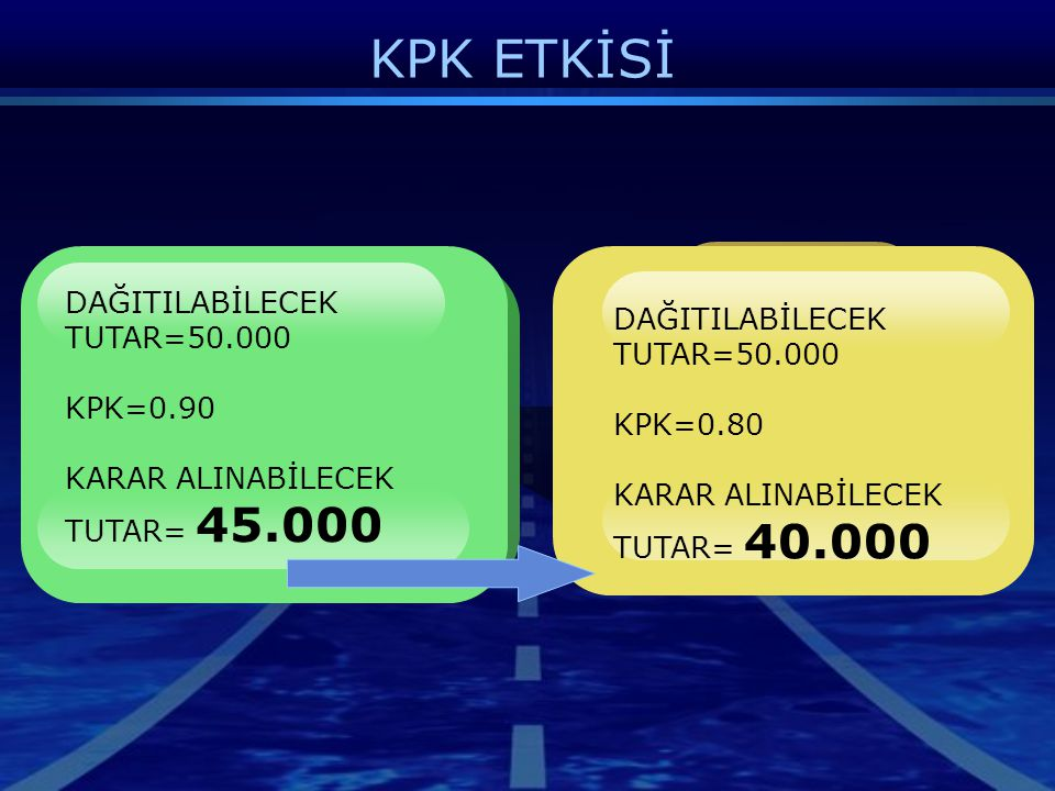 KPK ETKİSİ DAĞITILABİLECEK TUTAR=50.000 DAĞITILABİLECEK TUTAR=50.000