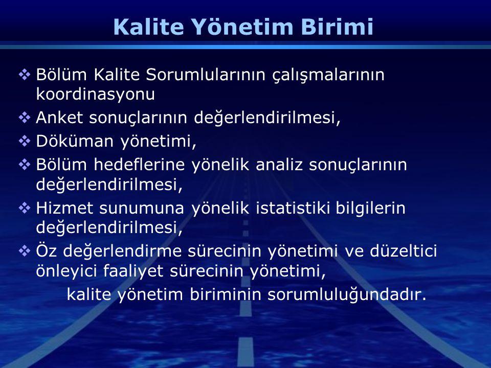 Kalite Yönetim Birimi Bölüm Kalite Sorumlularının çalışmalarının koordinasyonu. Anket sonuçlarının değerlendirilmesi,