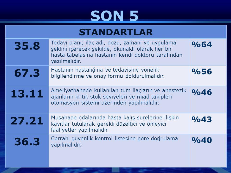 SON 5 STANDARTLAR. 35.8.