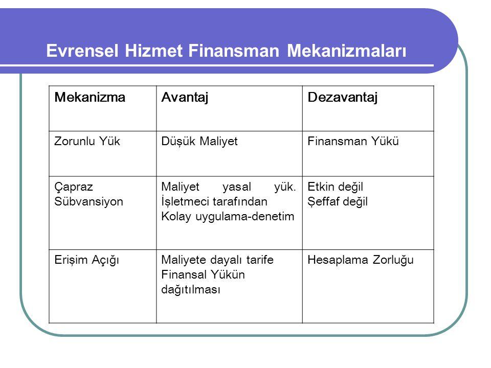 Evrensel Hizmet Finansman Mekanizmaları