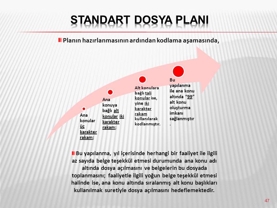 STANDART DOSYA PLANI Planın hazırlanmasının ardından kodlama aşamasında, Ana konular üç karakter rakam;