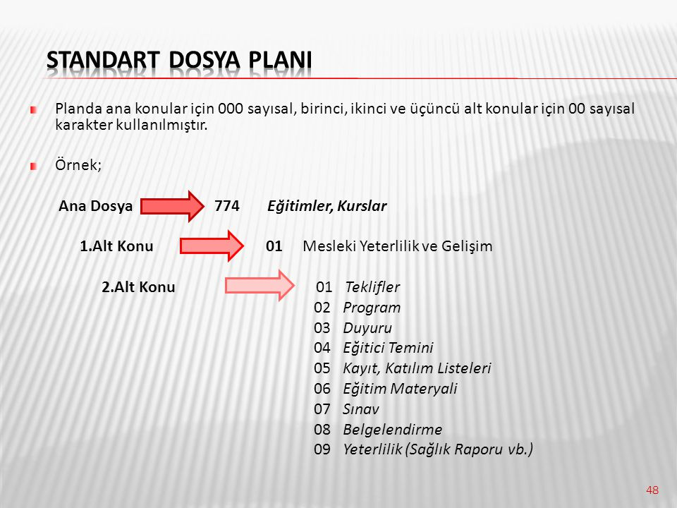 STANDART DOSYA PLANI Planda ana konular için 000 sayısal, birinci, ikinci ve üçüncü alt konular için 00 sayısal karakter kullanılmıştır.