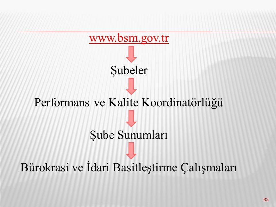 www.bsm.gov.tr Şubeler Performans ve Kalite Koordinatörlüğü Şube Sunumları Bürokrasi ve İdari Basitleştirme Çalışmaları