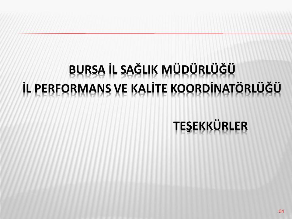 BURSA İL SAĞLIK MÜDÜRLÜĞÜ İl Performans ve Kalİte Koordİnatörlüğü