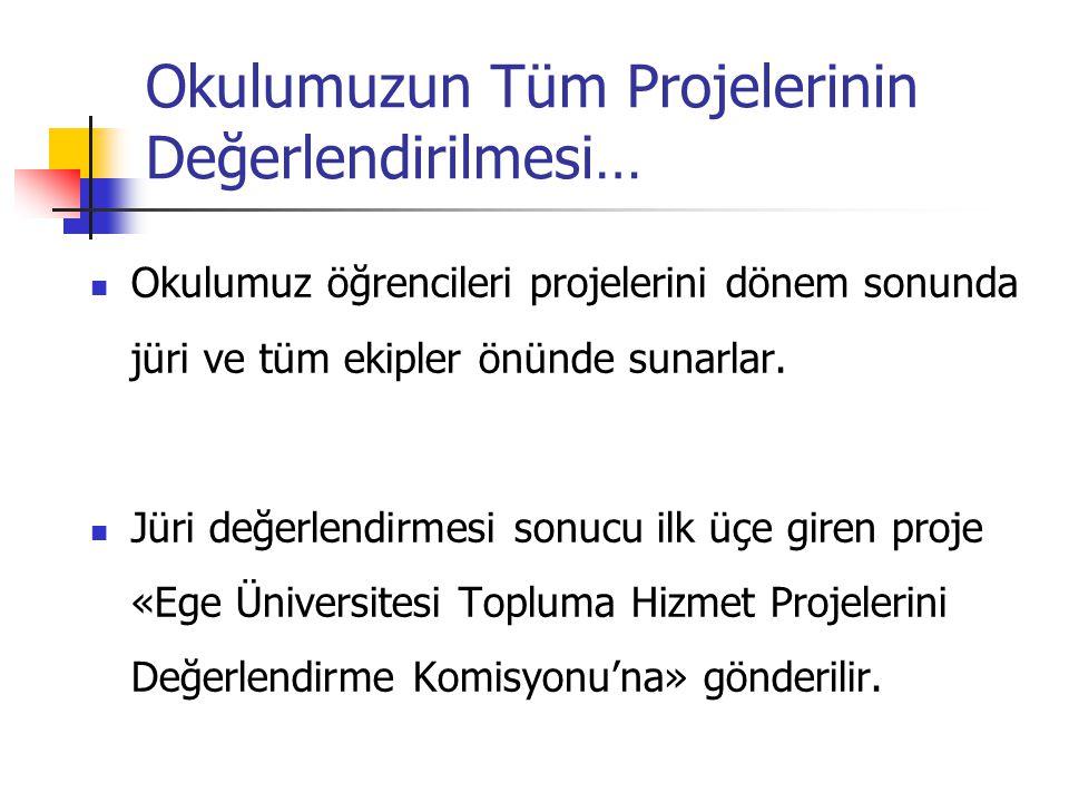 Okulumuzun Tüm Projelerinin Değerlendirilmesi…