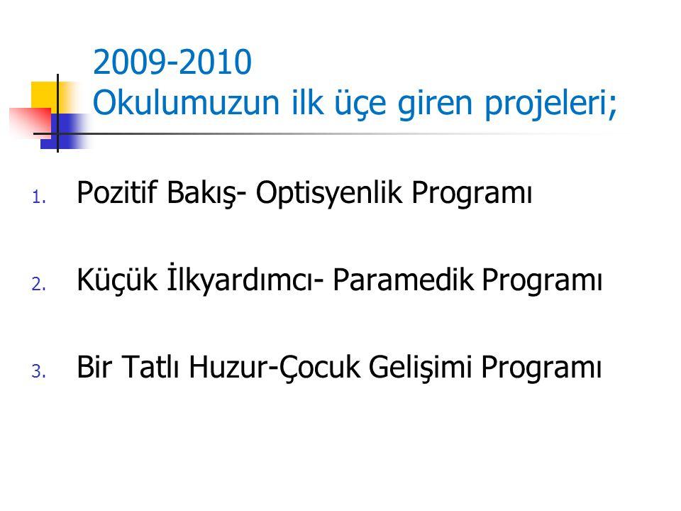 2009-2010 Okulumuzun ilk üçe giren projeleri;