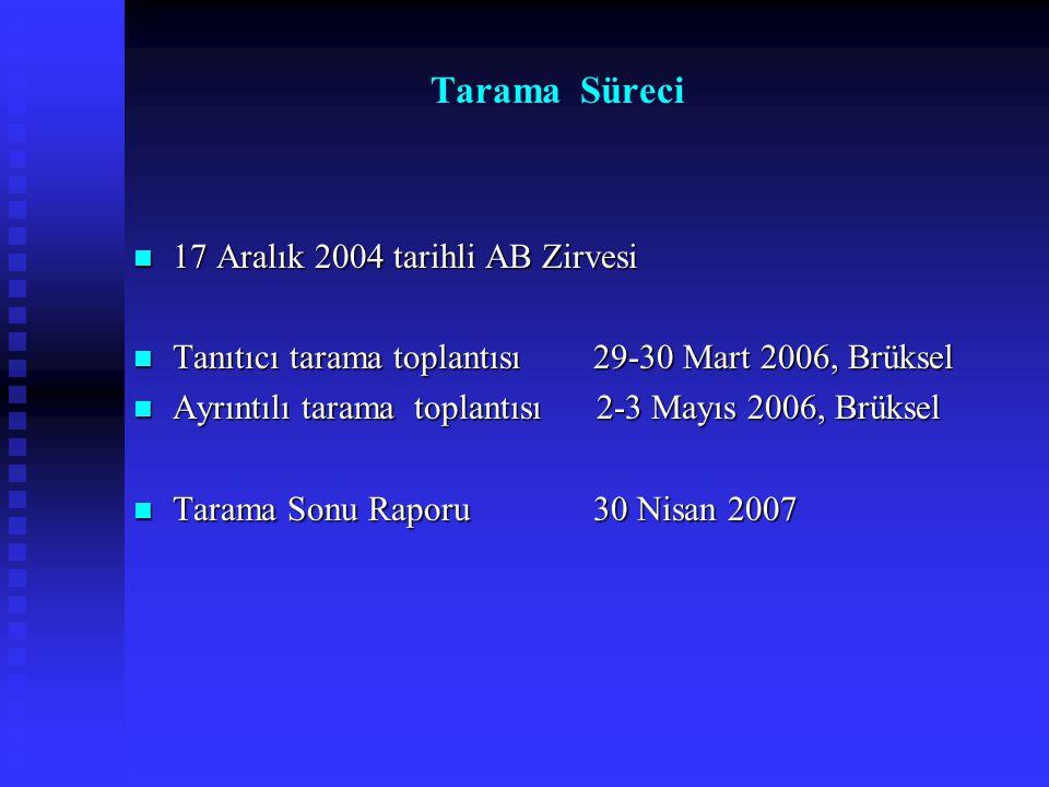 Tarama Süreci 17 Aralık 2004 tarihli AB Zirvesi