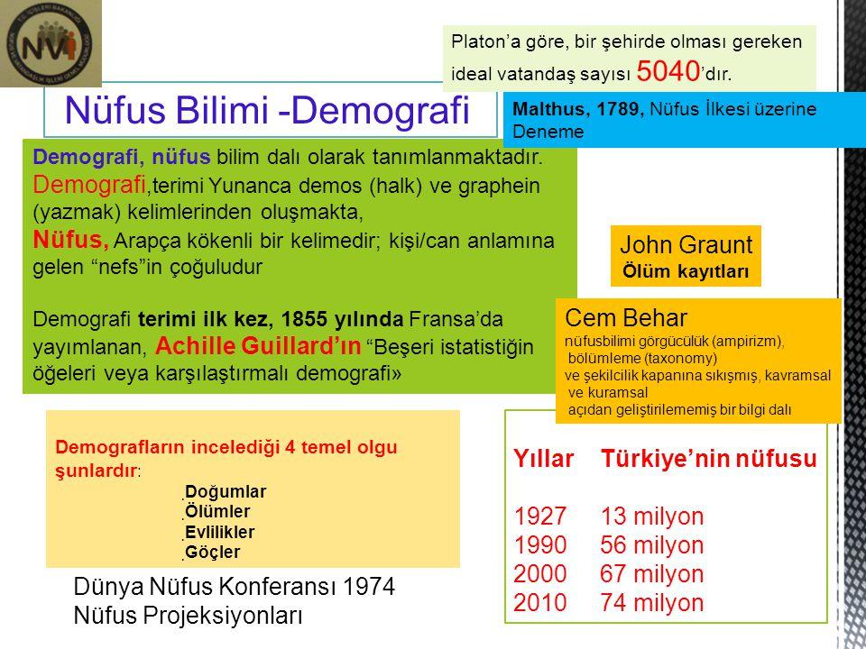 Nüfus Bilimi -Demografi