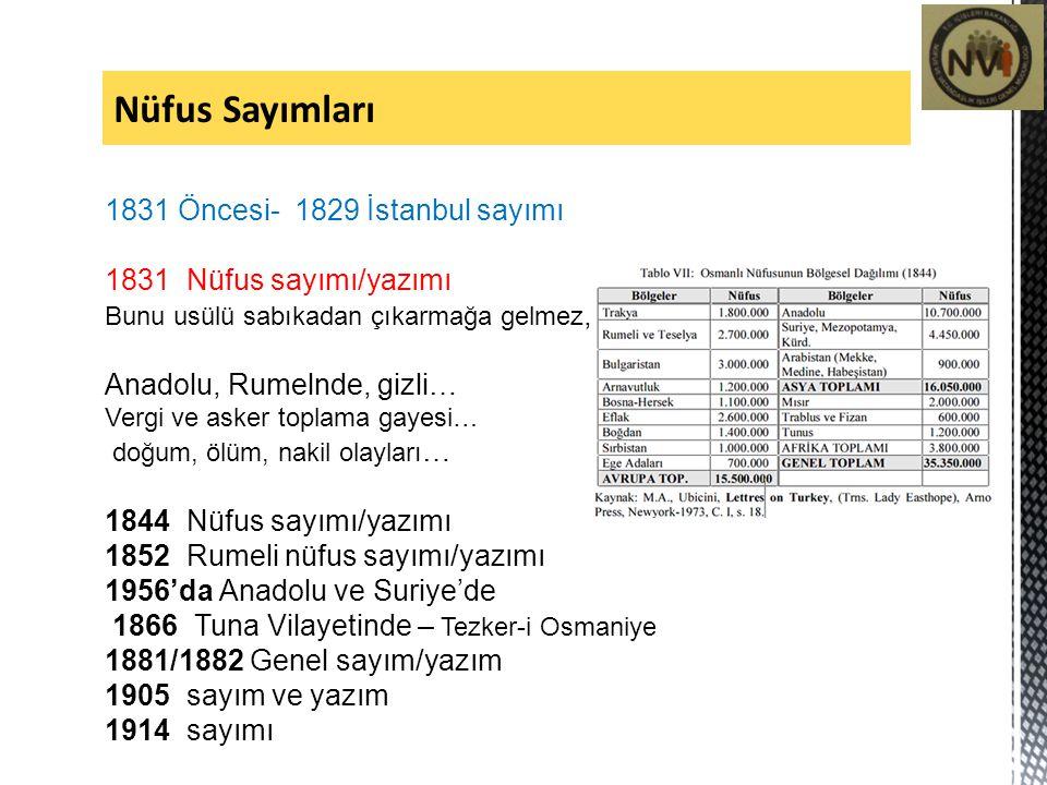 Nüfus Sayımları 1831 Öncesi- 1829 İstanbul sayımı