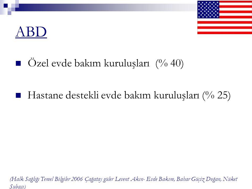ABD Özel evde bakım kuruluşları (% 40)