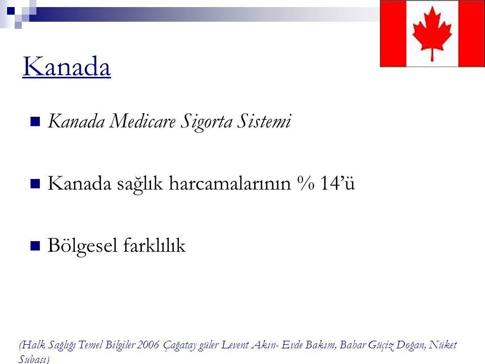 Kanada Kanada Medicare Sigorta Sistemi