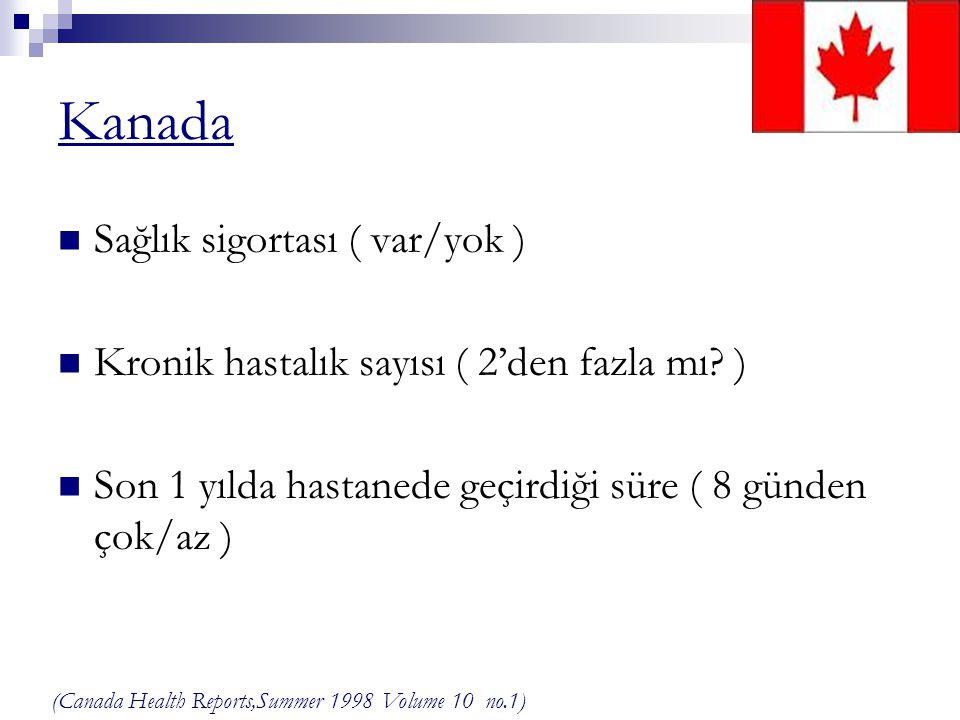 Kanada Sağlık sigortası ( var/yok )