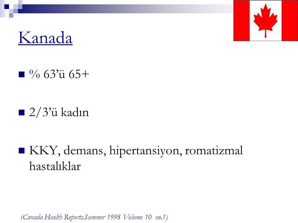 Kanada % 63'ü 65+ 2/3'ü kadın. KKY, demans, hipertansiyon, romatizmal hastalıklar.