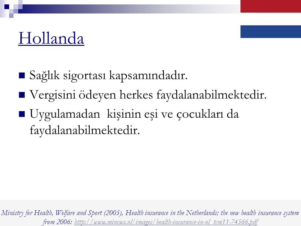 Hollanda Sağlık sigortası kapsamındadır.