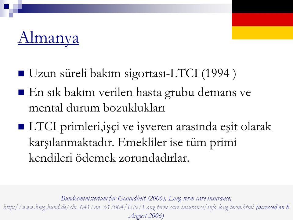 Almanya Uzun süreli bakım sigortası-LTCI (1994 )