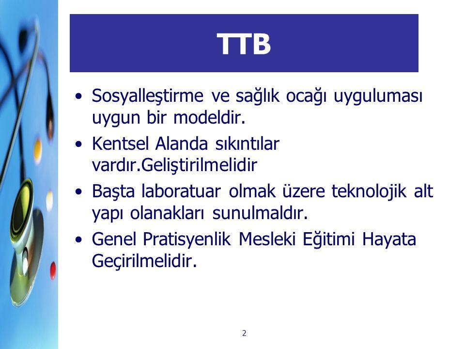 TTB Sosyalleştirme ve sağlık ocağı uyguluması uygun bir modeldir.