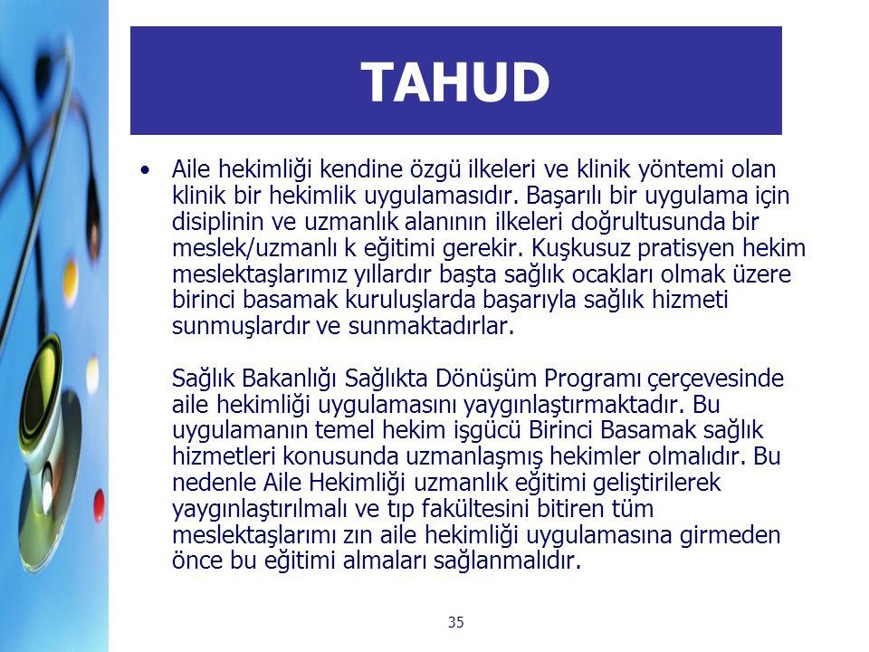 TAHUD