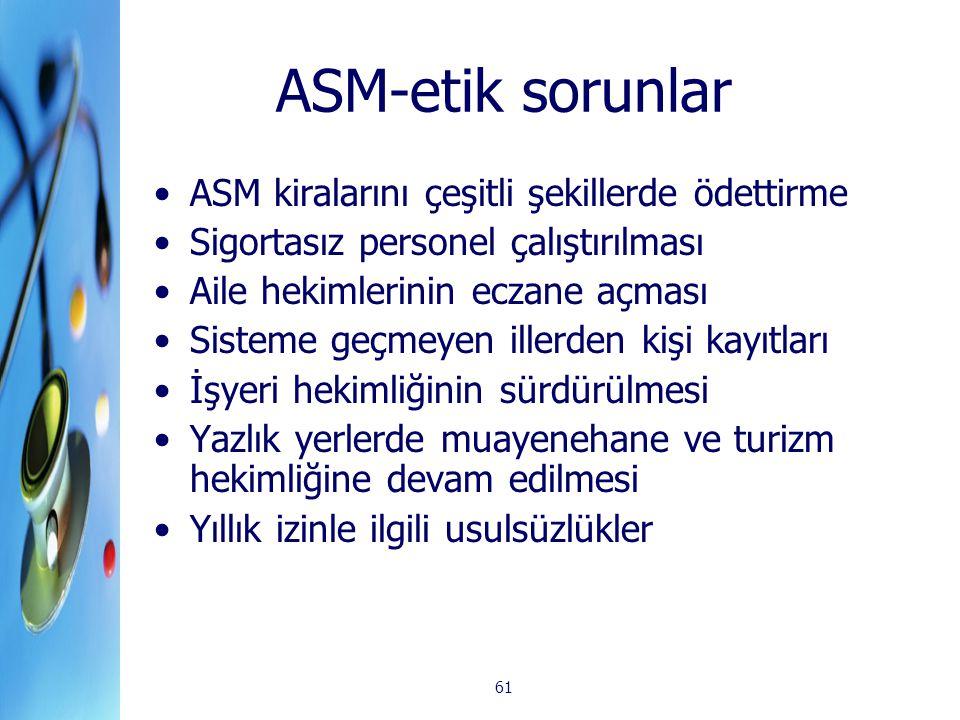 ASM-etik sorunlar ASM kiralarını çeşitli şekillerde ödettirme