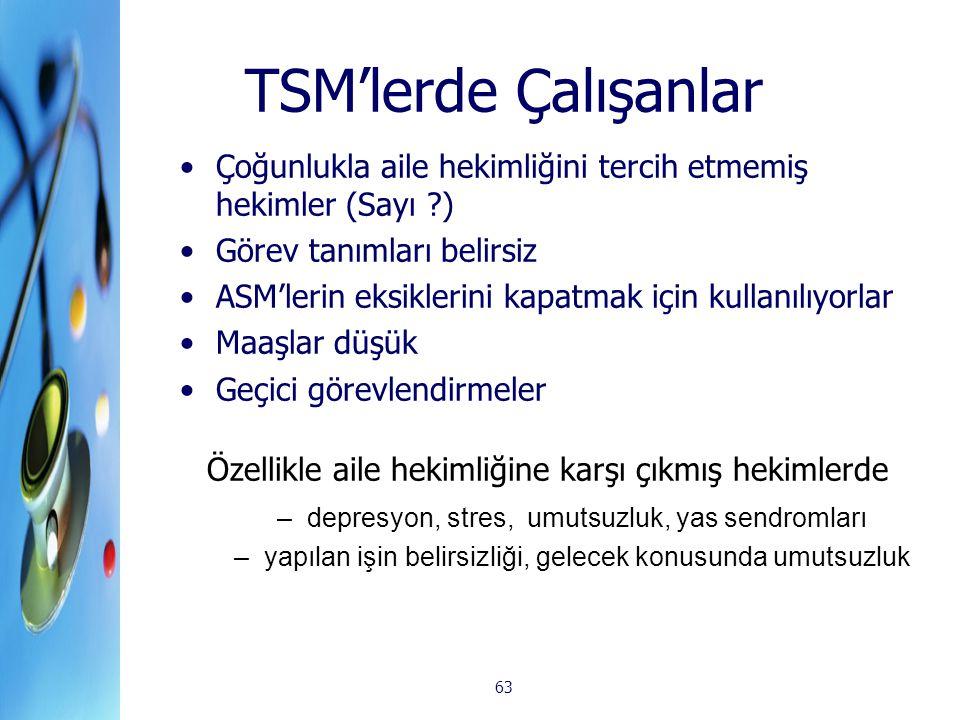 TSM'lerde Çalışanlar Çoğunlukla aile hekimliğini tercih etmemiş hekimler (Sayı ) Görev tanımları belirsiz.