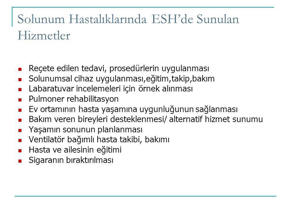 Solunum Hastalıklarında ESH'de Sunulan Hizmetler