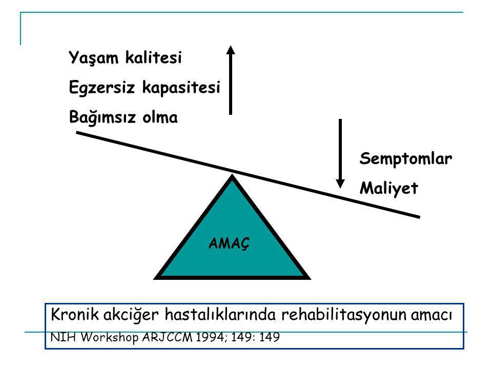 Kronik akciğer hastalıklarında rehabilitasyonun amacı