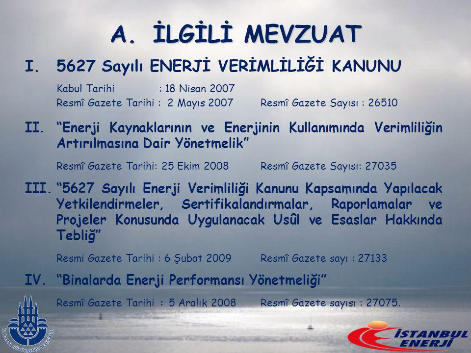 İLGİLİ MEVZUAT 5627 Sayılı ENERJİ VERİMLİLİĞİ KANUNU