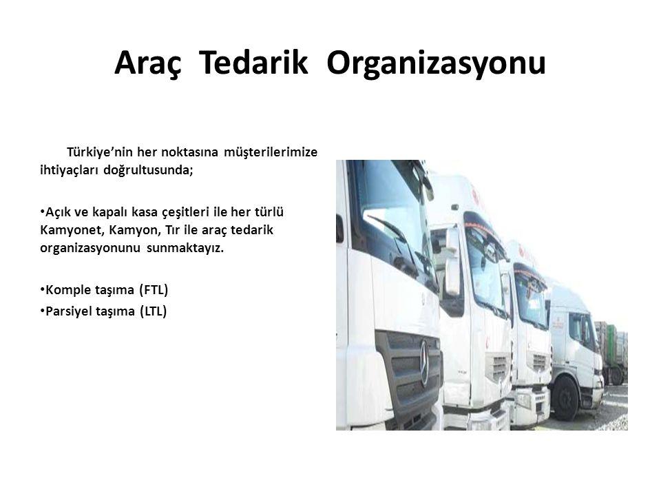 Araç Tedarik Organizasyonu