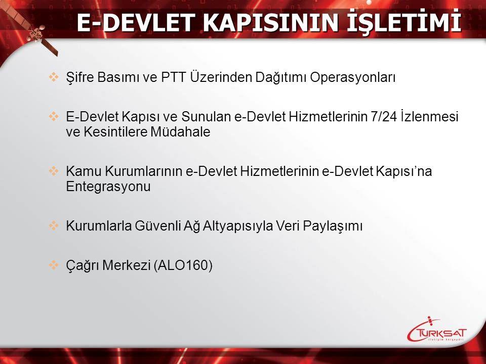 E-DEVLET KAPISININ İŞLETİMİ