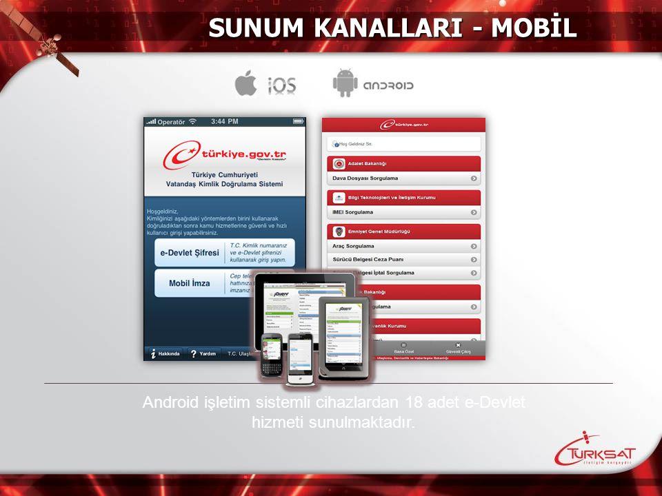 SUNUM KANALLARI - MOBİL