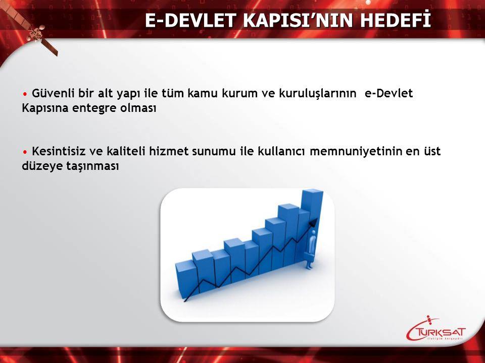 E-DEVLET KAPISI'NIN HEDEFİ