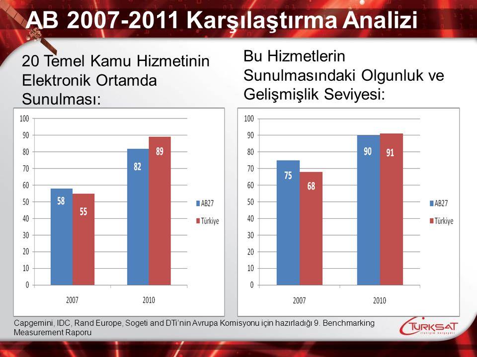 AB 2007-2011 Karşılaştırma Analizi