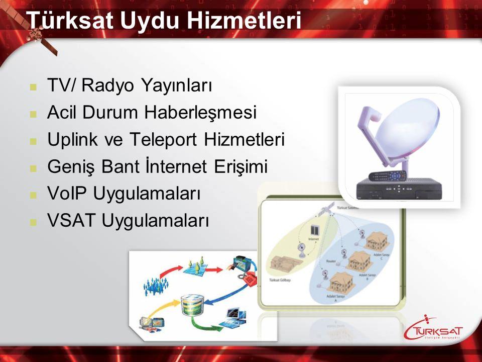 Türksat Uydu Hizmetleri