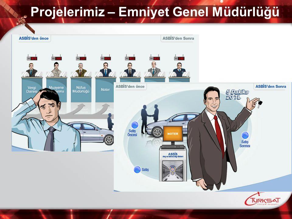 Projelerimiz – Emniyet Genel Müdürlüğü