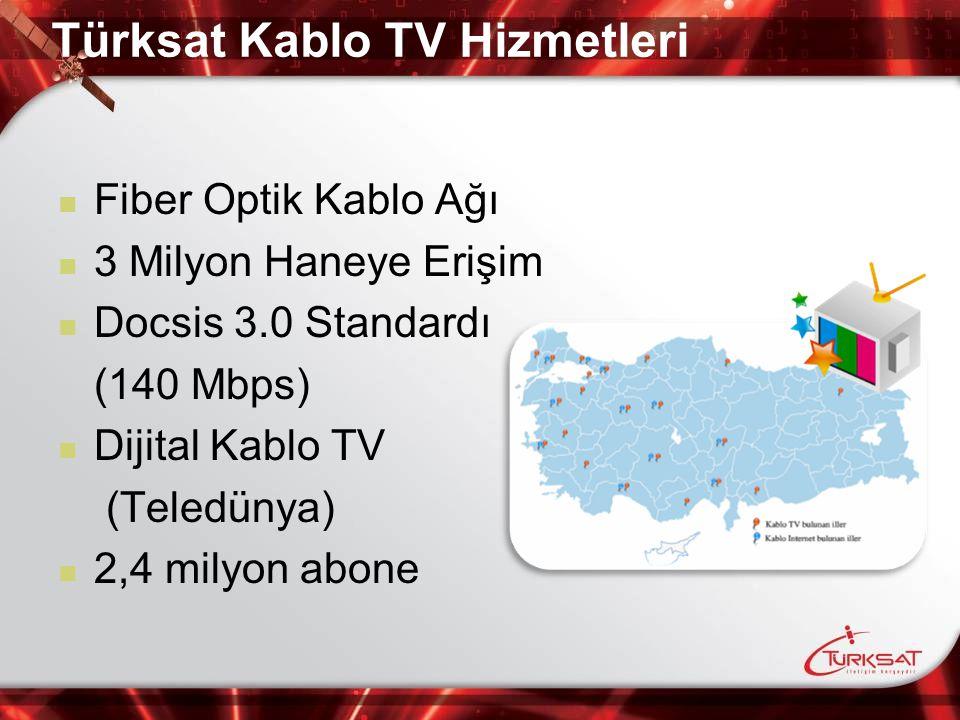 Türksat Kablo TV Hizmetleri